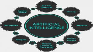 AI-overview