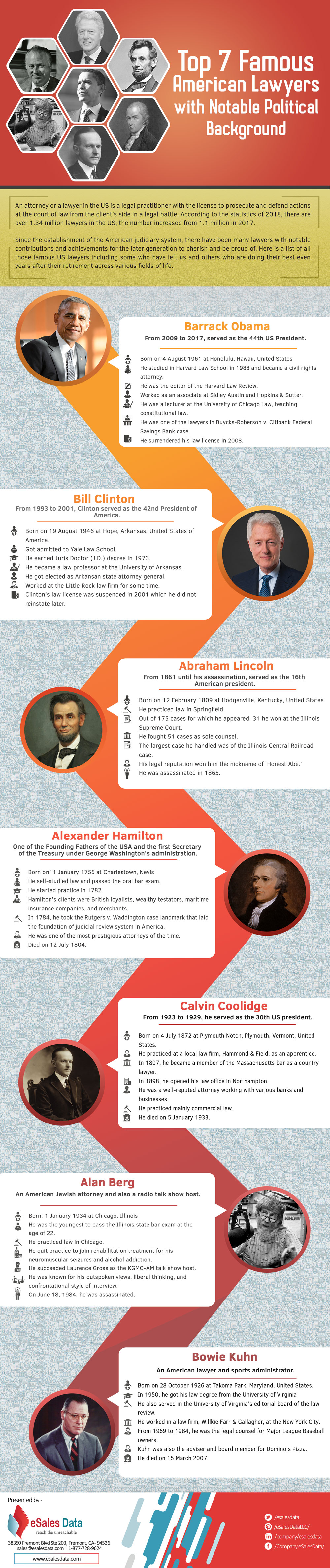 Top 7 Famous Attorneys